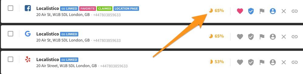 Localistico_profiles_-_Localistico-1